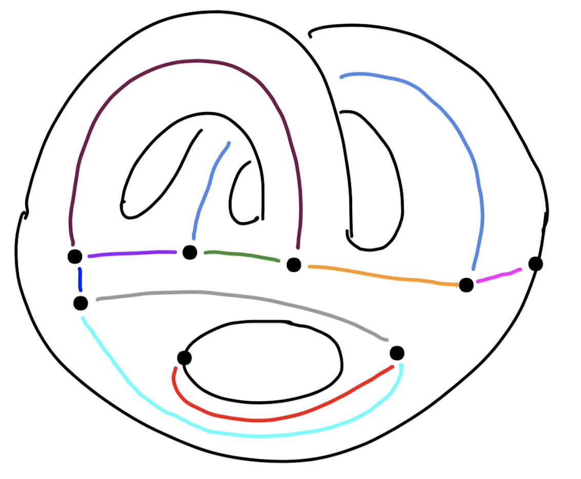 Diagram Genus Generators And Applications